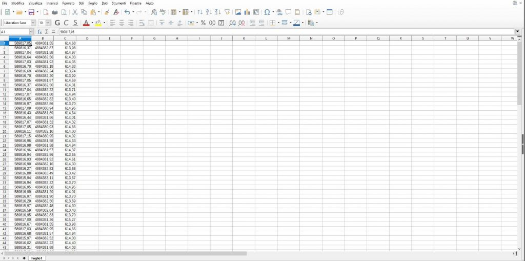 Points in a spreadsheet
