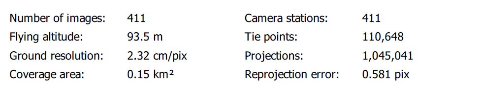 Images information in processing report
